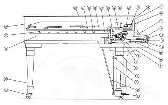钢琴完整结构图